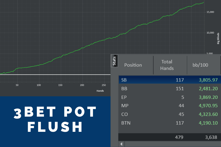 Is A Straight Higher Than A Flush